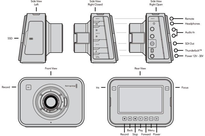 Diagrama de conexiones de la BMD CC con montura EF