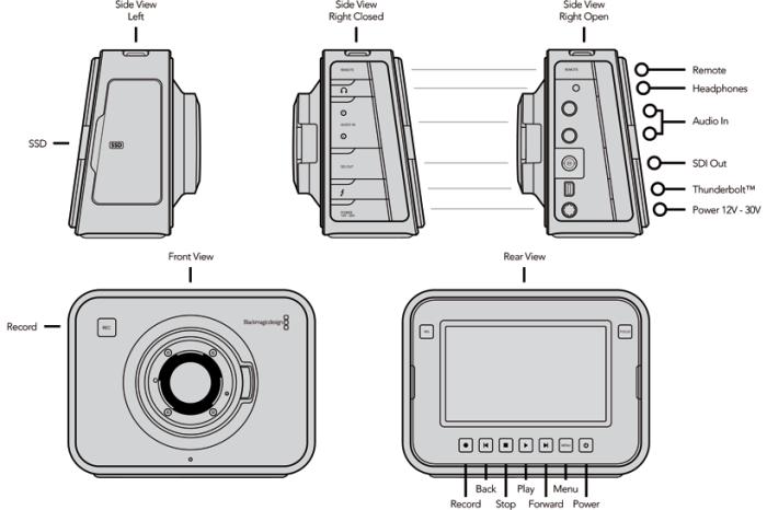 Diagrama de conexiones de la BMD CC con montura MFT